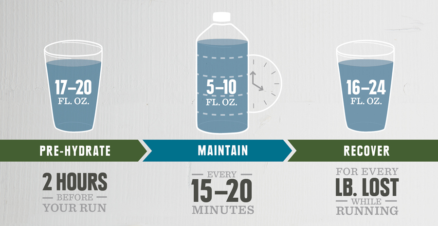 hydration basics for trail running infographic