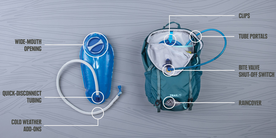 anatomy of a hydration pack