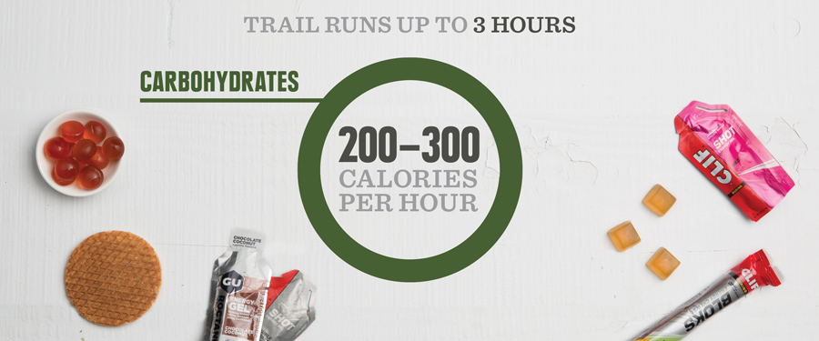 guide for how many calories and carbs to consumer on a trail run up to 3 hours in length