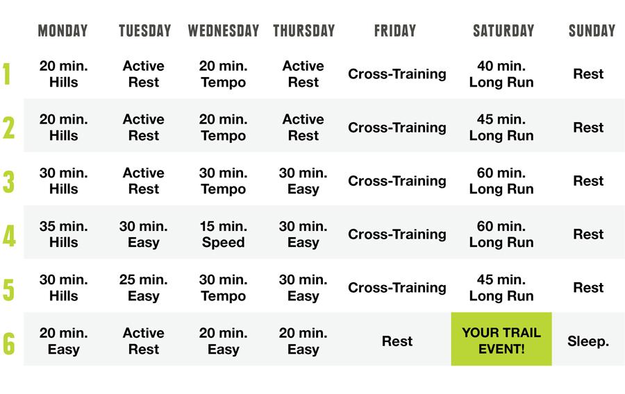 training plan table for 5k trail running race