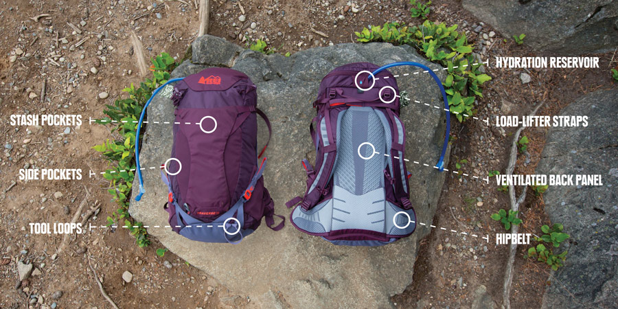 anatomy of a daypack