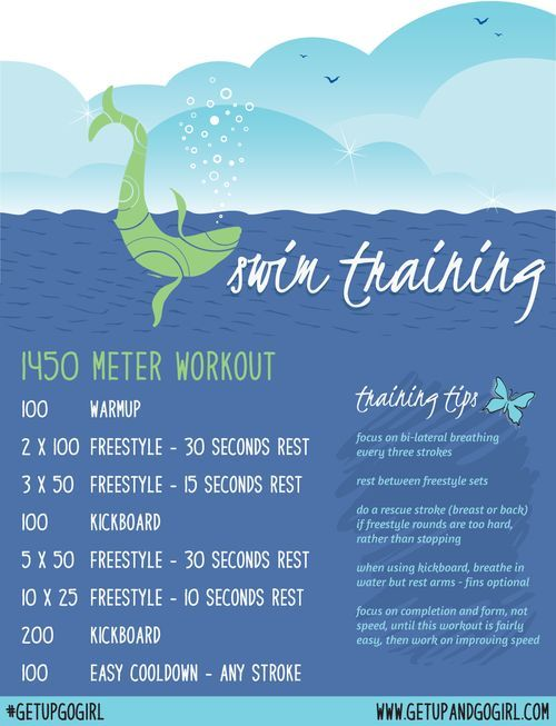Coaching For Your First Triathlon Ideas And Workout Routines